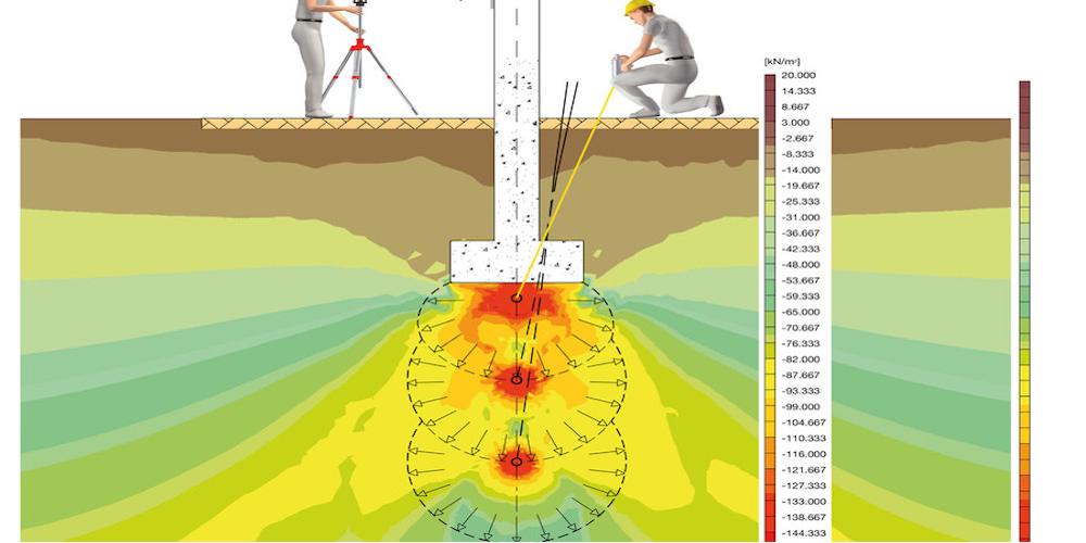 Deep injection Groundtek